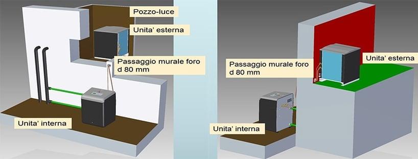 installazione_pompa_di_calore.jpg