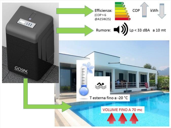 pompa_di_calore_ridotto_impatto_ambientale.jpg
