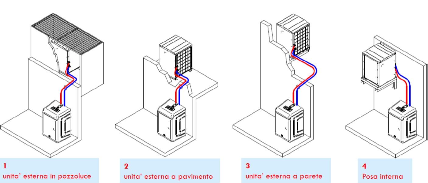 slide_4 tipi_ITA